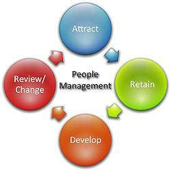 Thesis human resource management pdf